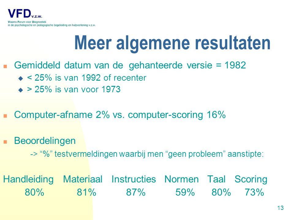 13 Meer algemene resultaten Gemiddeld datum van de gehanteerde versie = 1982  < 25% is van 1992 of recenter  > 25% is van voor 1973 Computer-afname 2% vs.