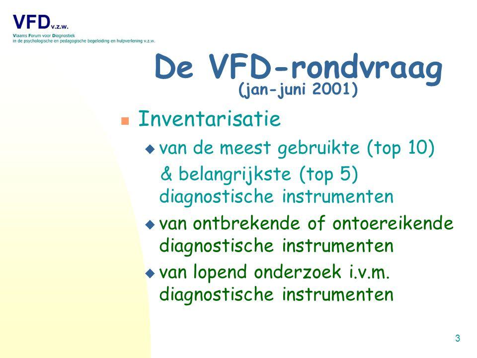 3 De VFD-rondvraag (jan-juni 2001) Inventarisatie  van de meest gebruikte (top 10) & belangrijkste (top 5) diagnostische instrumenten  van ontbrekende of ontoereikende diagnostische instrumenten  van lopend onderzoek i.v.m.