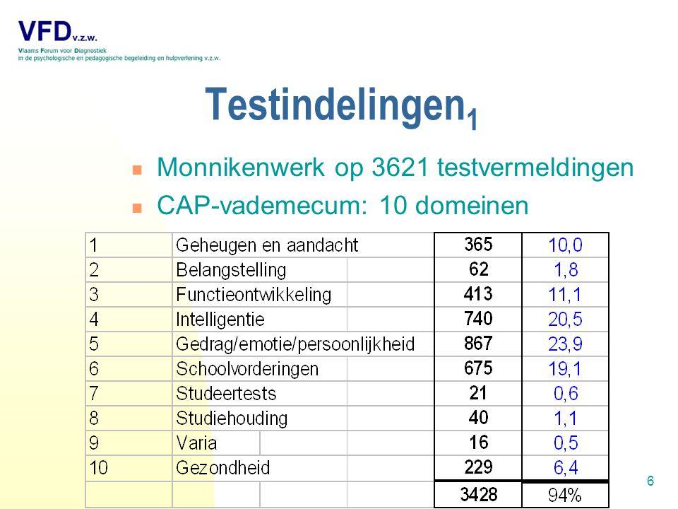 17 Europese context Test-attitudes in België (2000, K.