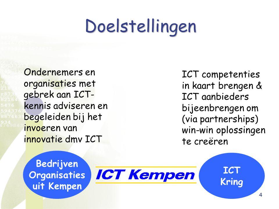 5 Vragen Oplossingen Wegwijzer Werkwijze Registratie Evaluatie & opvolging Eerste lijnsadvies ICT scan Expertisekaart Kempen Leveranciersplatform ICT Kring Samenwerking aanbieders Uitwisseling informatie