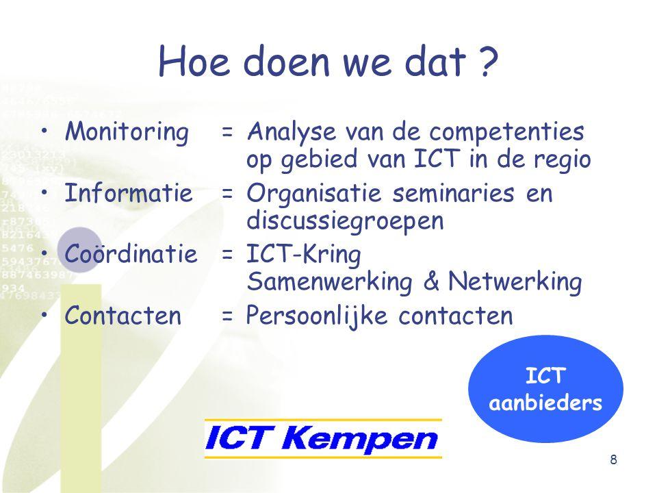 9 Contact ICT Kempen Email ictkempen@innotek.be Johan Jacobs Tel.