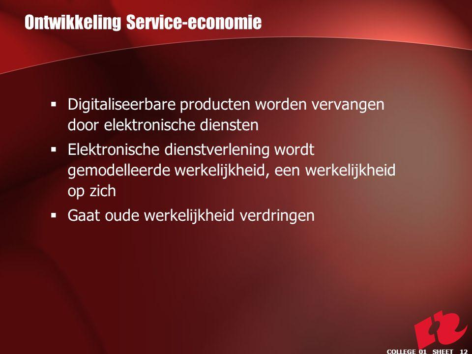 Ontwikkeling Service-economie  Digitaliseerbare producten worden vervangen door elektronische diensten  Elektronische dienstverlening wordt gemodelleerde werkelijkheid, een werkelijkheid op zich  Gaat oude werkelijkheid verdringen COLLEGE 01 SHEET 12