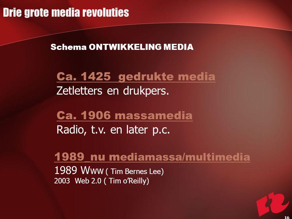 Ca. 1425 gedrukte media Zetletters en drukpers. Ca.