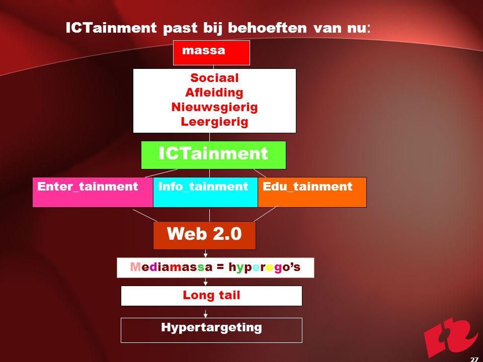ICTainment past bij behoeften van nu : massa Sociaal Afleiding Nieuwsgierig Leergierig ICTainment Enter_tainmentInfo_tainmentEdu_tainment Web 2.0 Mediamassa = hyperego's Long tail Hypertargeting 27
