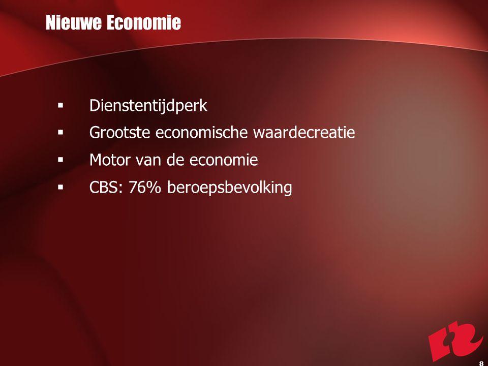 Nieuwe Economie  Dienstentijdperk  Grootste economische waardecreatie  Motor van de economie  CBS: 76% beroepsbevolking 8