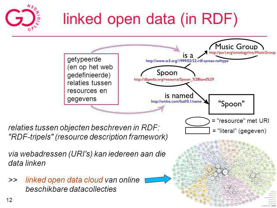 linked open data (in RDF) relaties tussen objecten beschreven in RDF: