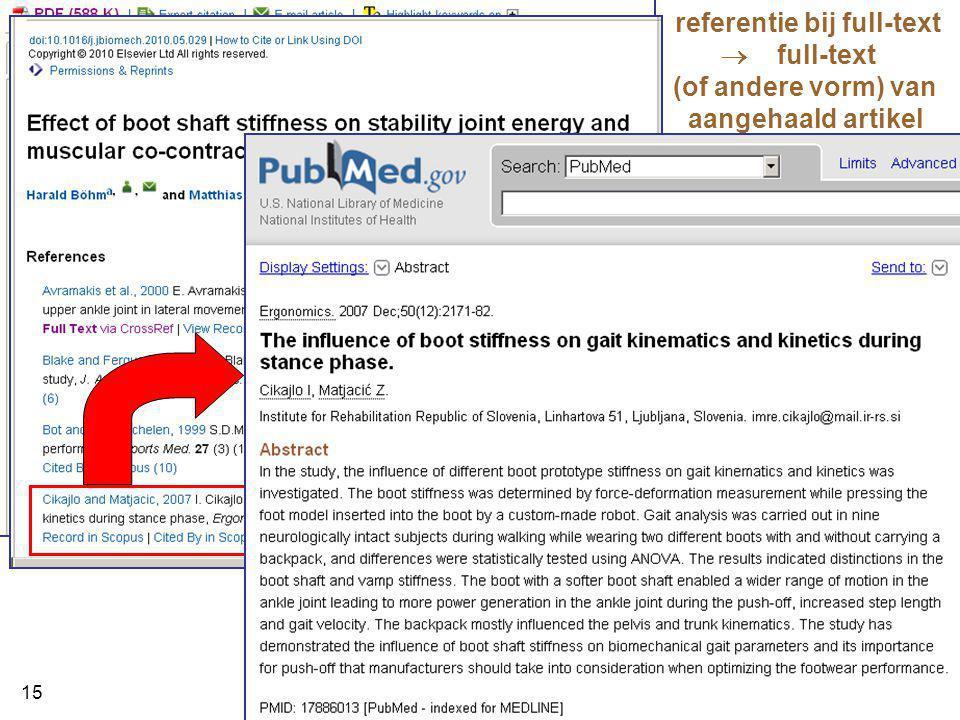 referentie bij full-text  full-text (of andere vorm) van aangehaald artikel 15