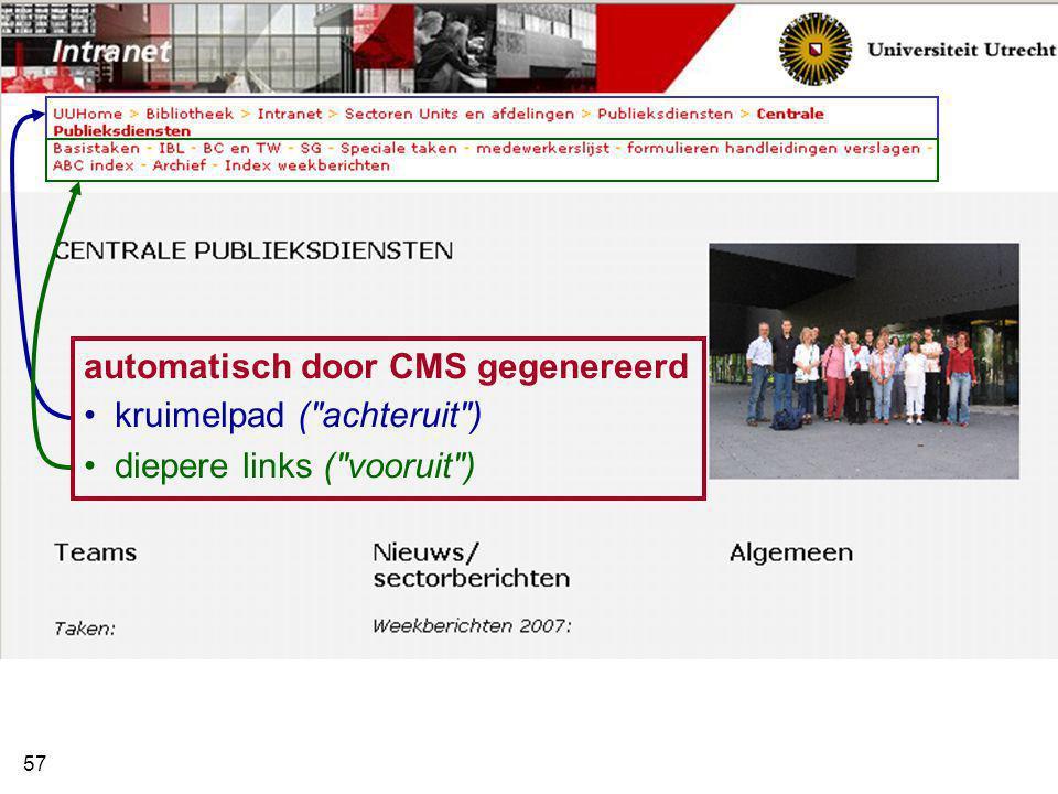 automatisch door CMS gegenereerd kruimelpad (