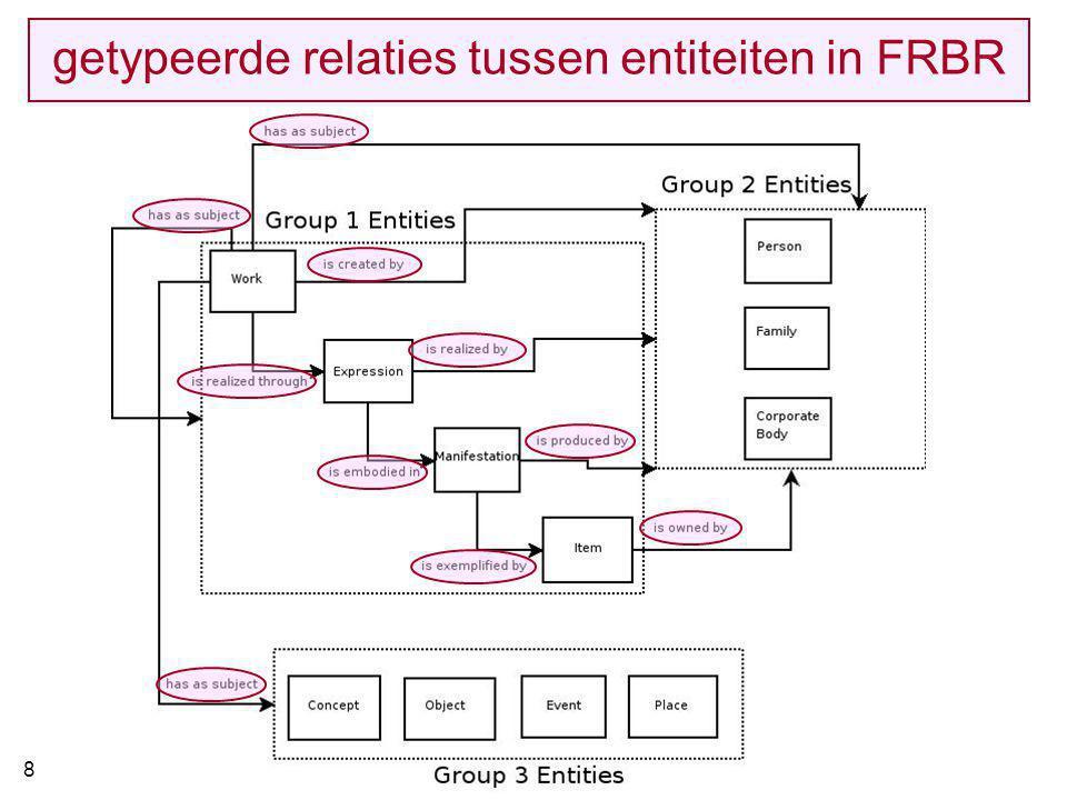 getypeerde relaties tussen entiteiten in FRBR 8