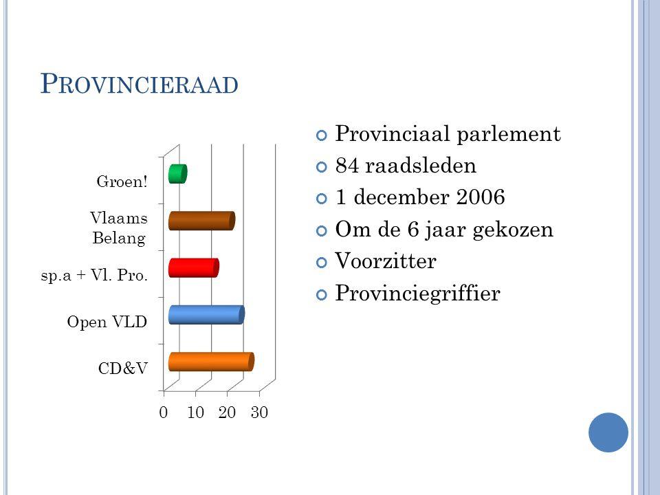 P ROVINCIERAAD Provinciaal parlement 84 raadsleden 1 december 2006 Om de 6 jaar gekozen Voorzitter Provinciegriffier