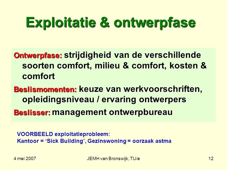 4 mei 2007JEMH van Bronswijk, TU/e12 Exploitatie & ontwerpfase Ontwerpfase: strijdigheid van de verschillende soorten comfort, milieu & comfort, koste