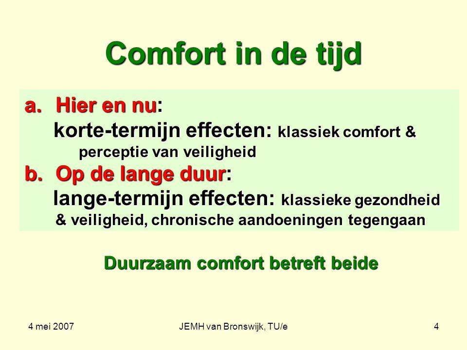4 mei 2007JEMH van Bronswijk, TU/e4 Comfort in de tijd a.Hier en nu: korte-termijn effecten: klassiek comfort & perceptie van veiligheid korte-termijn effecten: klassiek comfort & perceptie van veiligheid b.Op de lange duur: lange-termijn effecten: klassieke gezondheid & veiligheid, chronische aandoeningen tegengaan lange-termijn effecten: klassieke gezondheid & veiligheid, chronische aandoeningen tegengaan Duurzaam comfort betreft beide