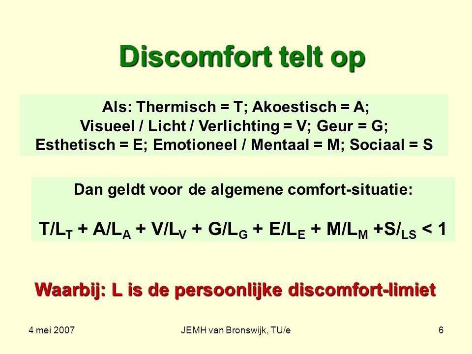 4 mei 2007JEMH van Bronswijk, TU/e6 Discomfort telt op Als: Thermisch = T; Akoestisch = A; Als: Thermisch = T; Akoestisch = A; Visueel / Licht / Verli