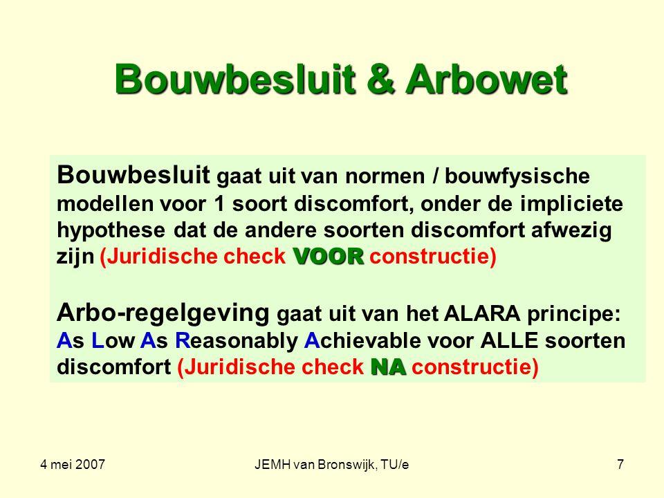4 mei 2007JEMH van Bronswijk, TU/e7 Bouwbesluit & Arbowet VOOR Bouwbesluit gaat uit van normen / bouwfysische modellen voor 1 soort discomfort, onder de impliciete hypothese dat de andere soorten discomfort afwezig zijn (Juridische check VOOR constructie) Arbo-regelgeving gaat uit van het ALARA principe: NA As Low As Reasonably Achievable voor ALLE soorten discomfort (Juridische check NA constructie)
