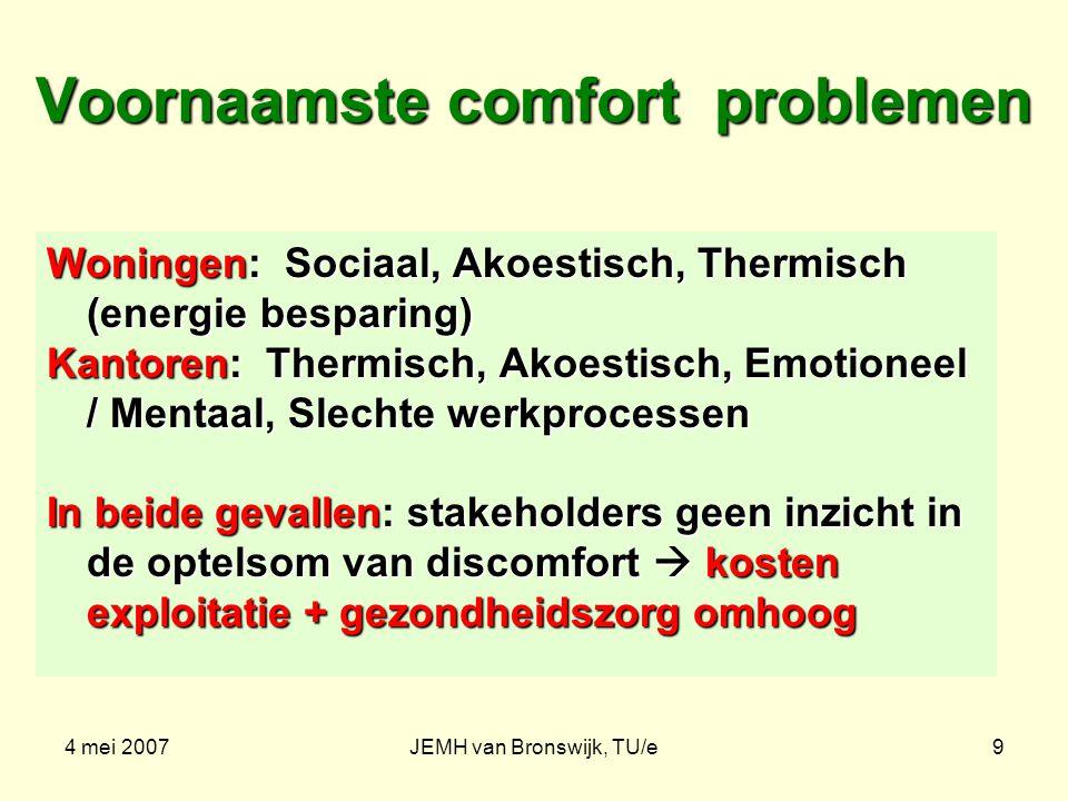 4 mei 2007JEMH van Bronswijk, TU/e9 Voornaamste comfort problemen Woningen: Sociaal, Akoestisch, Thermisch (energie besparing) Kantoren: Thermisch, Ak