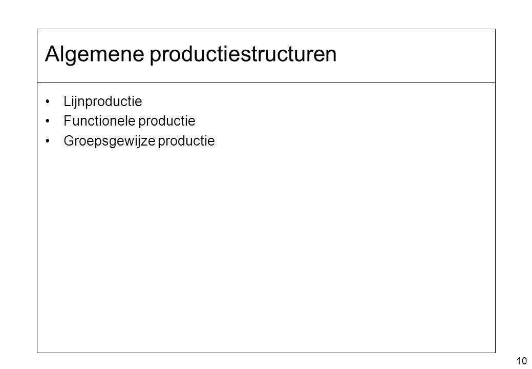 10 Algemene productiestructuren Lijnproductie Functionele productie Groepsgewijze productie