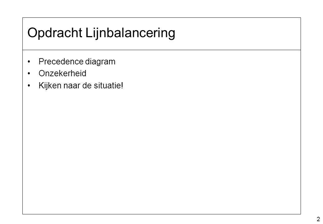 2 Opdracht Lijnbalancering Precedence diagram Onzekerheid Kijken naar de situatie!