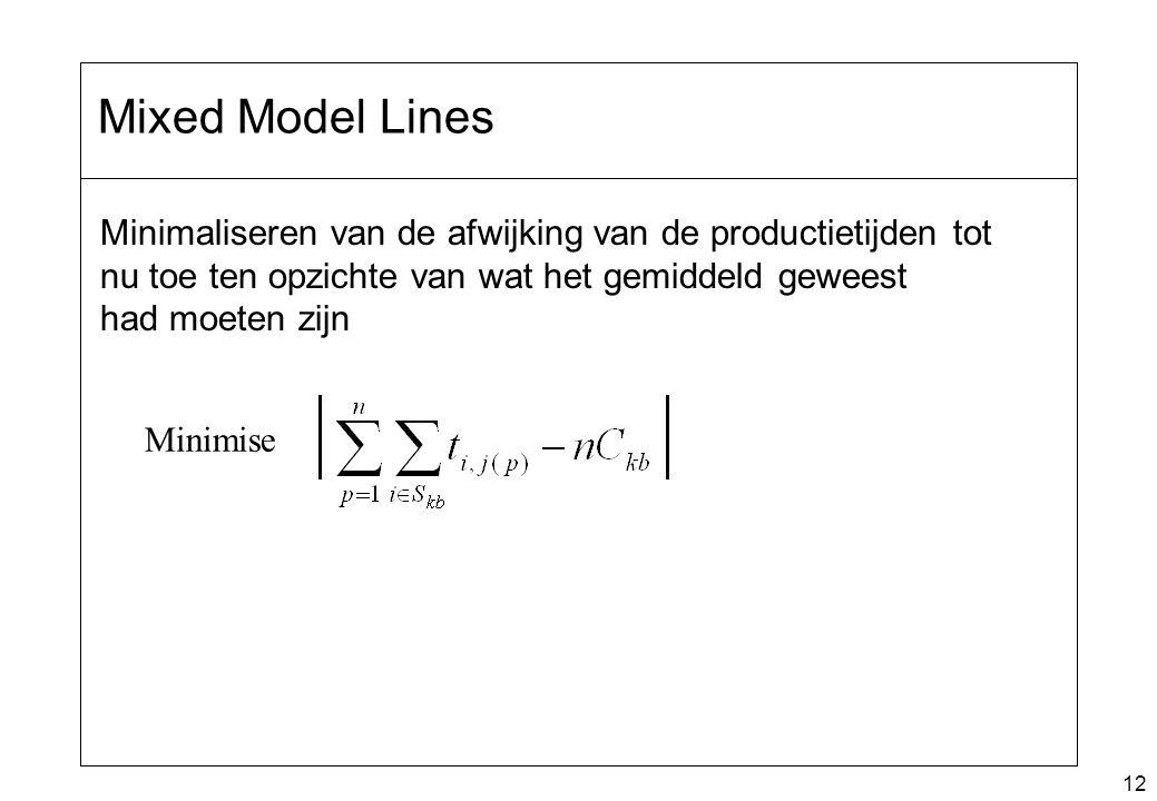 12 Mixed Model Lines Minimise Minimaliseren van de afwijking van de productietijden tot nu toe ten opzichte van wat het gemiddeld geweest had moeten z