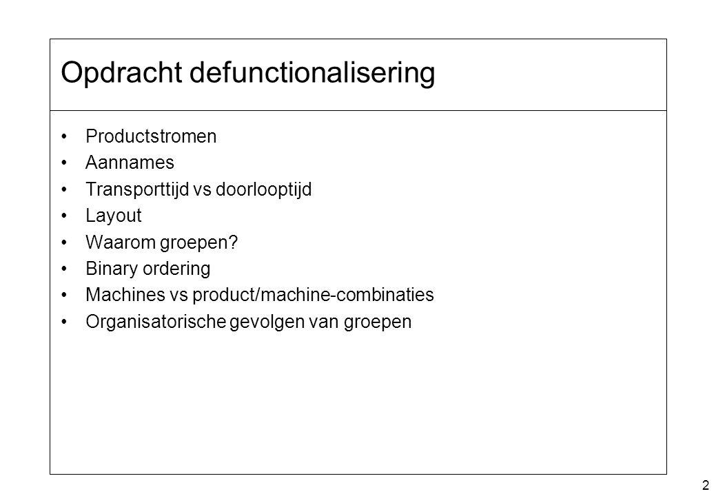 2 Opdracht defunctionalisering Productstromen Aannames Transporttijd vs doorlooptijd Layout Waarom groepen? Binary ordering Machines vs product/machin
