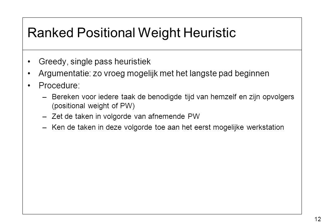12 Ranked Positional Weight Heuristic Greedy, single pass heuristiek Argumentatie: zo vroeg mogelijk met het langste pad beginnen Procedure: –Bereken