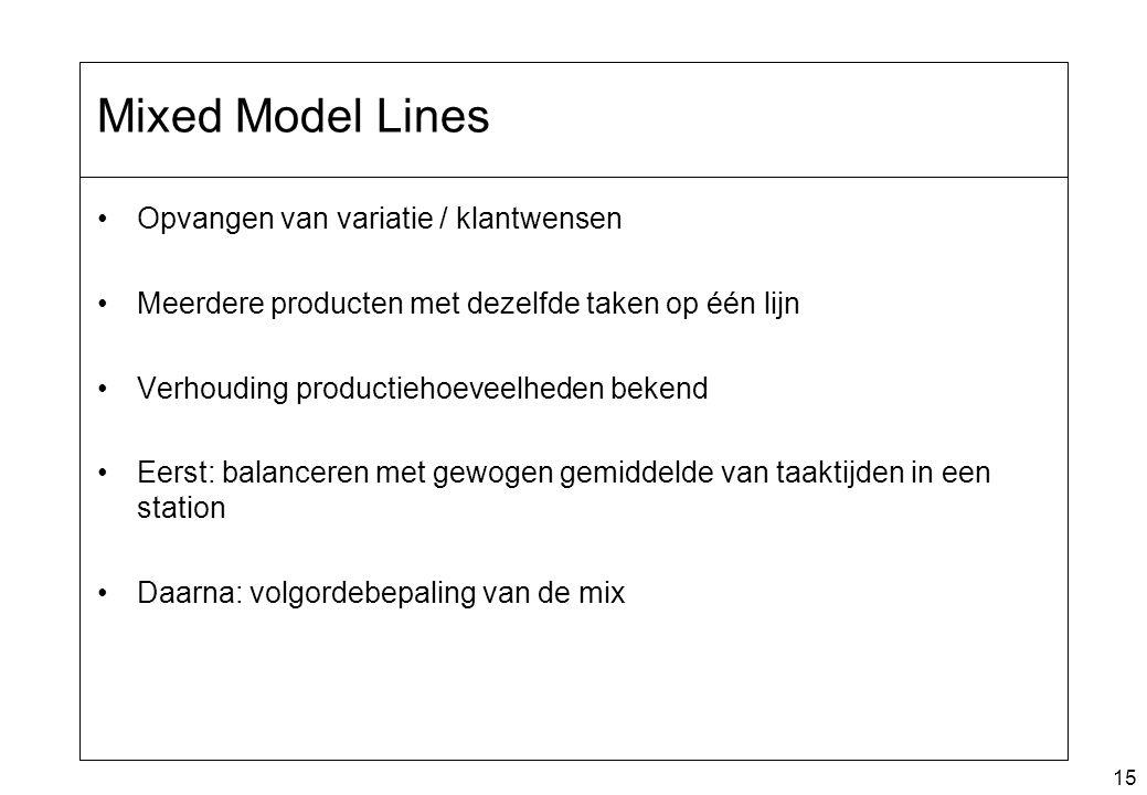 15 Mixed Model Lines Opvangen van variatie / klantwensen Meerdere producten met dezelfde taken op één lijn Verhouding productiehoeveelheden bekend Eerst: balanceren met gewogen gemiddelde van taaktijden in een station Daarna: volgordebepaling van de mix