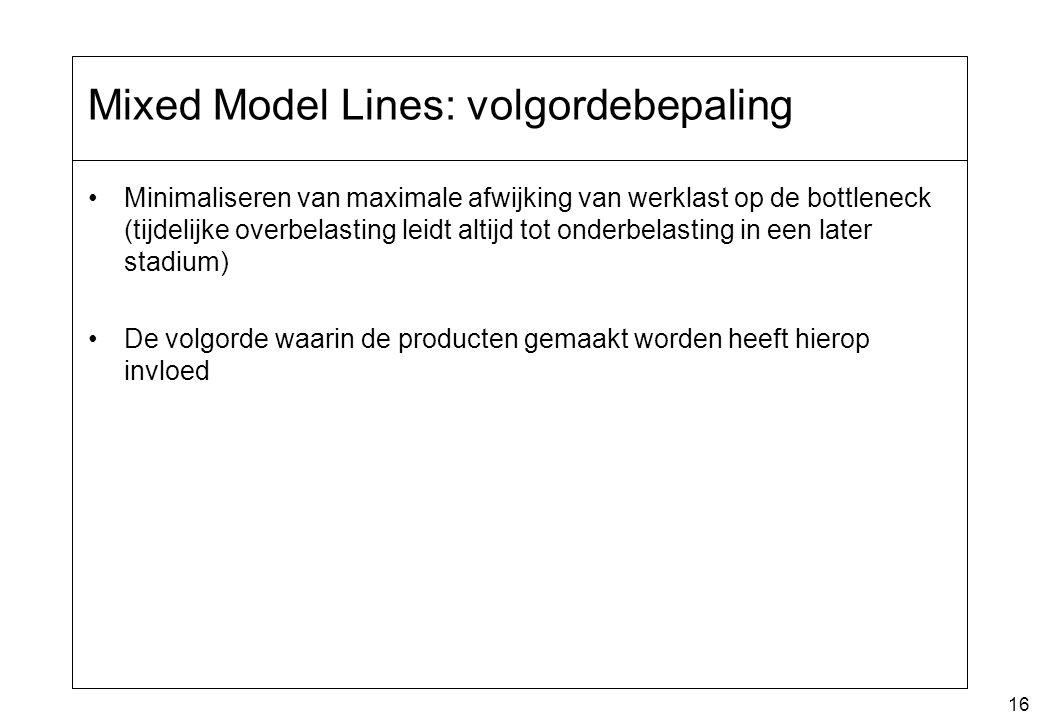 16 Mixed Model Lines: volgordebepaling Minimaliseren van maximale afwijking van werklast op de bottleneck (tijdelijke overbelasting leidt altijd tot onderbelasting in een later stadium) De volgorde waarin de producten gemaakt worden heeft hierop invloed