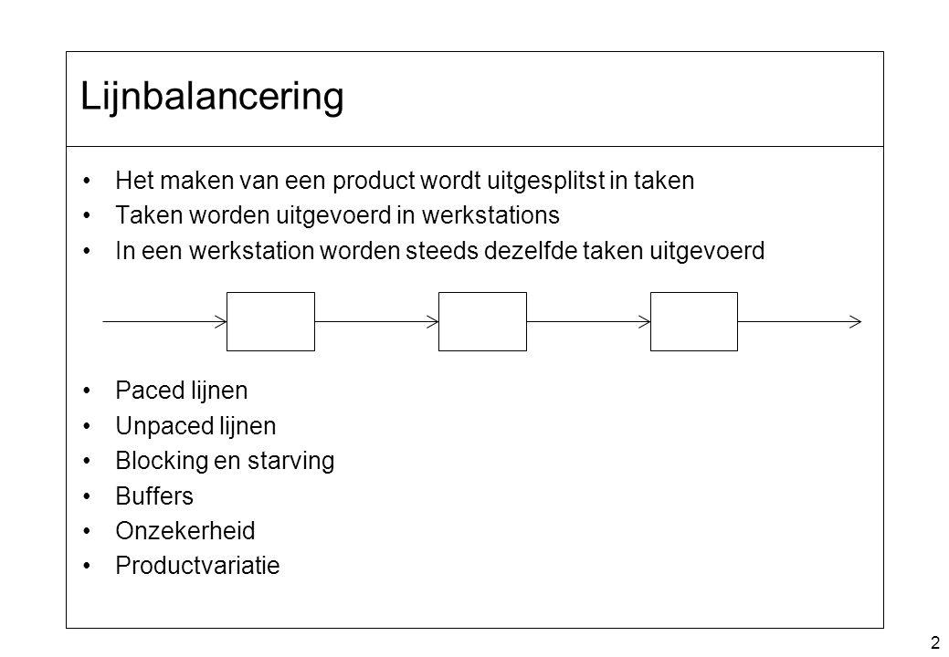 2 Lijnbalancering Het maken van een product wordt uitgesplitst in taken Taken worden uitgevoerd in werkstations In een werkstation worden steeds dezel