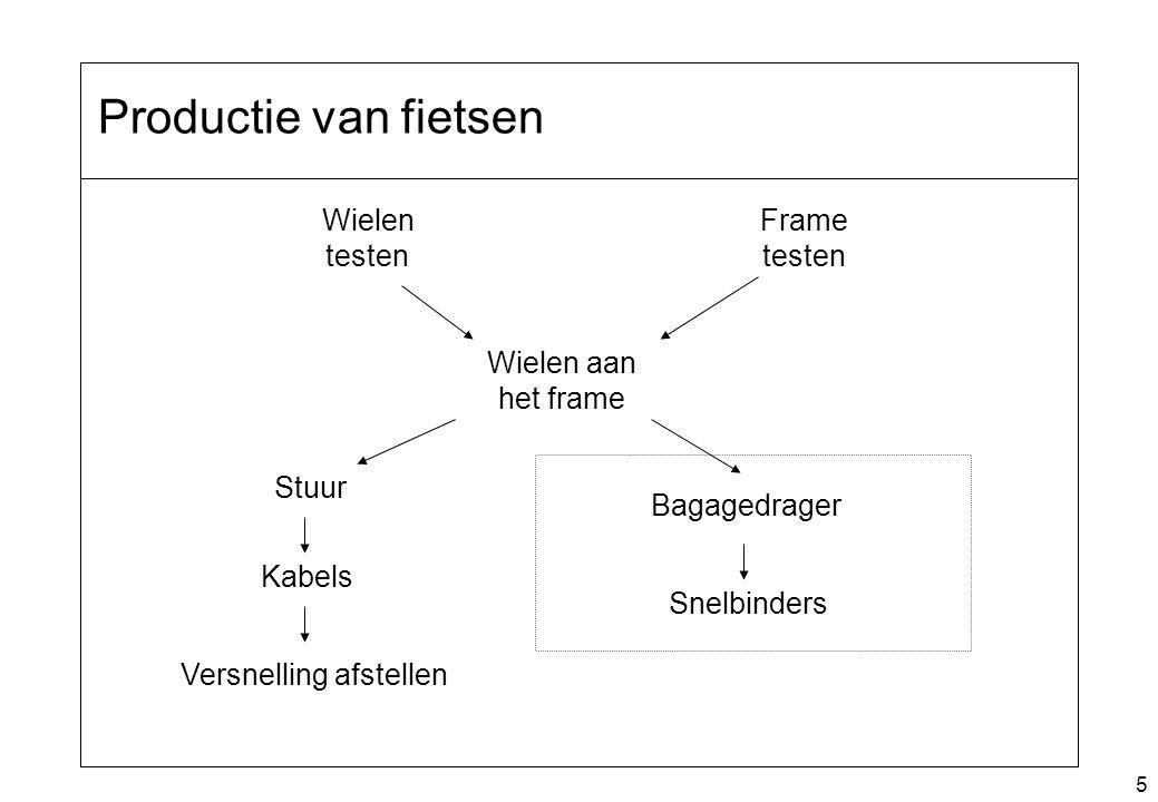 5 Productie van fietsen Wielen testen Frame testen Wielen aan het frame Stuur Bagagedrager Kabels Versnelling afstellen Snelbinders