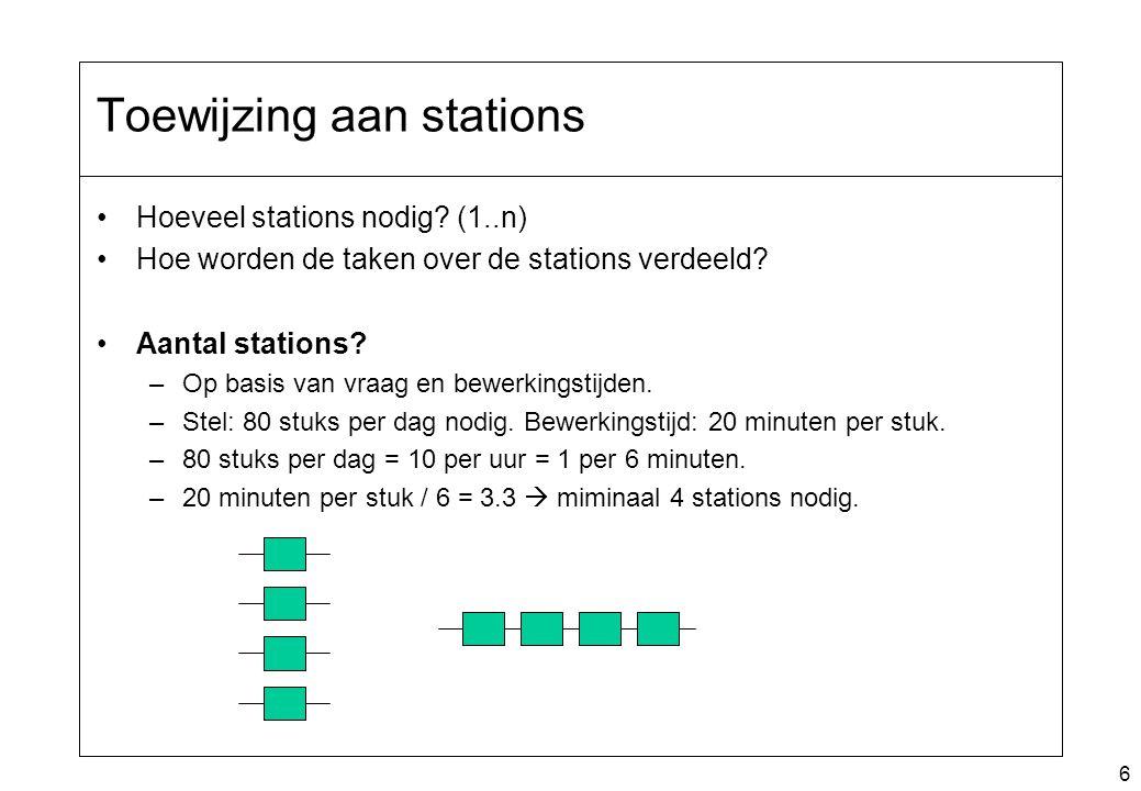 6 Toewijzing aan stations Hoeveel stations nodig? (1..n) Hoe worden de taken over de stations verdeeld? Aantal stations? –Op basis van vraag en bewerk