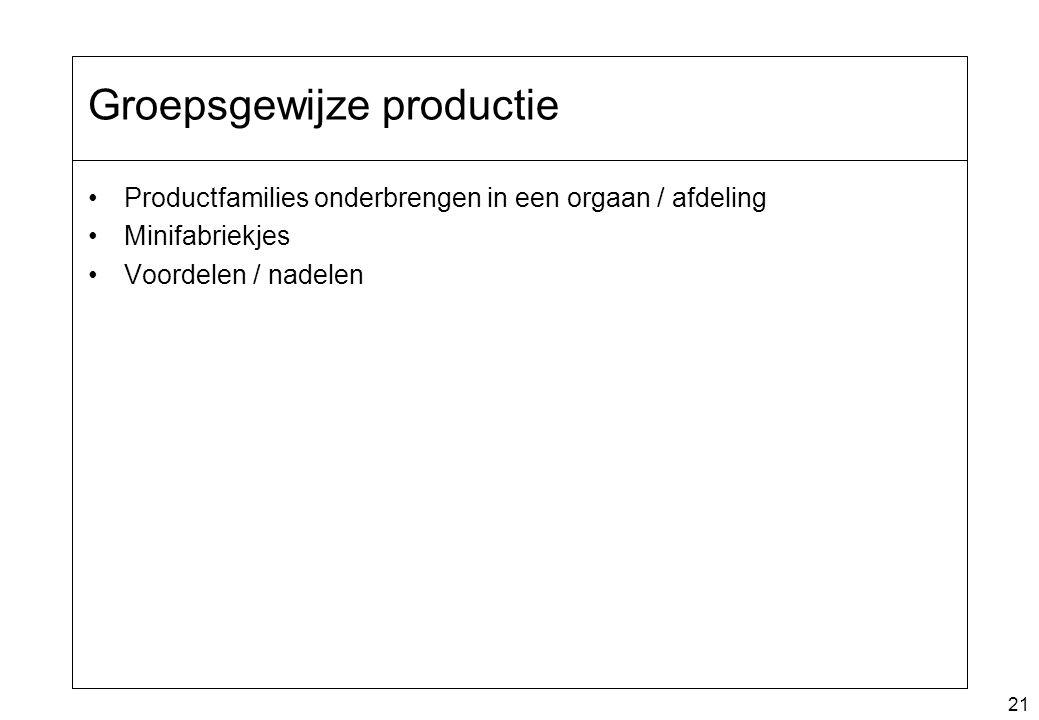 21 Groepsgewijze productie Productfamilies onderbrengen in een orgaan / afdeling Minifabriekjes Voordelen / nadelen
