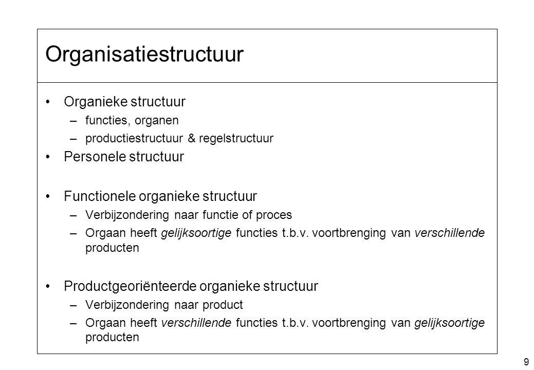 9 Organisatiestructuur Organieke structuur –functies, organen –productiestructuur & regelstructuur Personele structuur Functionele organieke structuur –Verbijzondering naar functie of proces –Orgaan heeft gelijksoortige functies t.b.v.