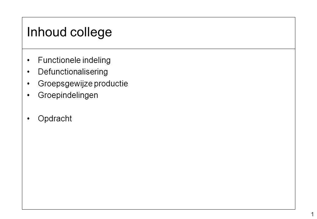 1 Functionele indeling Defunctionalisering Groepsgewijze productie Groepindelingen Opdracht Inhoud college