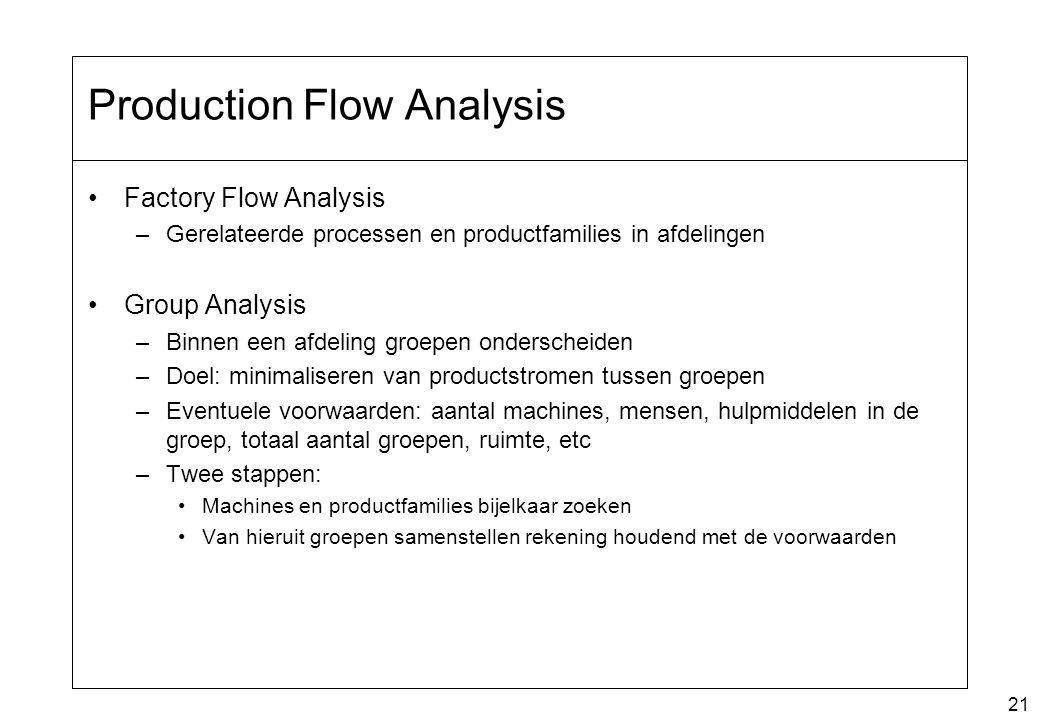 21 Production Flow Analysis Factory Flow Analysis –Gerelateerde processen en productfamilies in afdelingen Group Analysis –Binnen een afdeling groepen