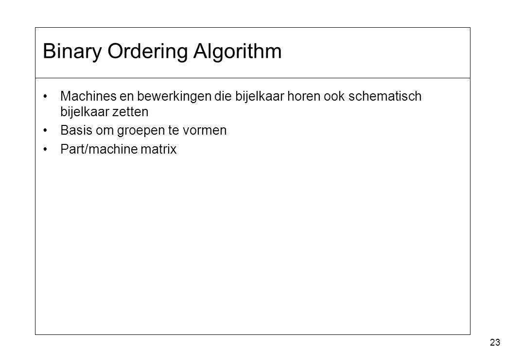 23 Binary Ordering Algorithm Machines en bewerkingen die bijelkaar horen ook schematisch bijelkaar zetten Basis om groepen te vormen Part/machine matr