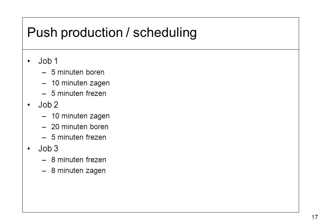 17 Push production / scheduling Job 1 –5 minuten boren –10 minuten zagen –5 minuten frezen Job 2 –10 minuten zagen –20 minuten boren –5 minuten frezen