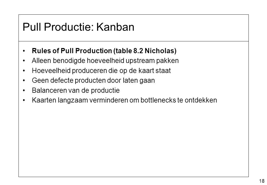 18 Pull Productie: Kanban Rules of Pull Production (table 8.2 Nicholas) Alleen benodigde hoeveelheid upstream pakken Hoeveelheid produceren die op de