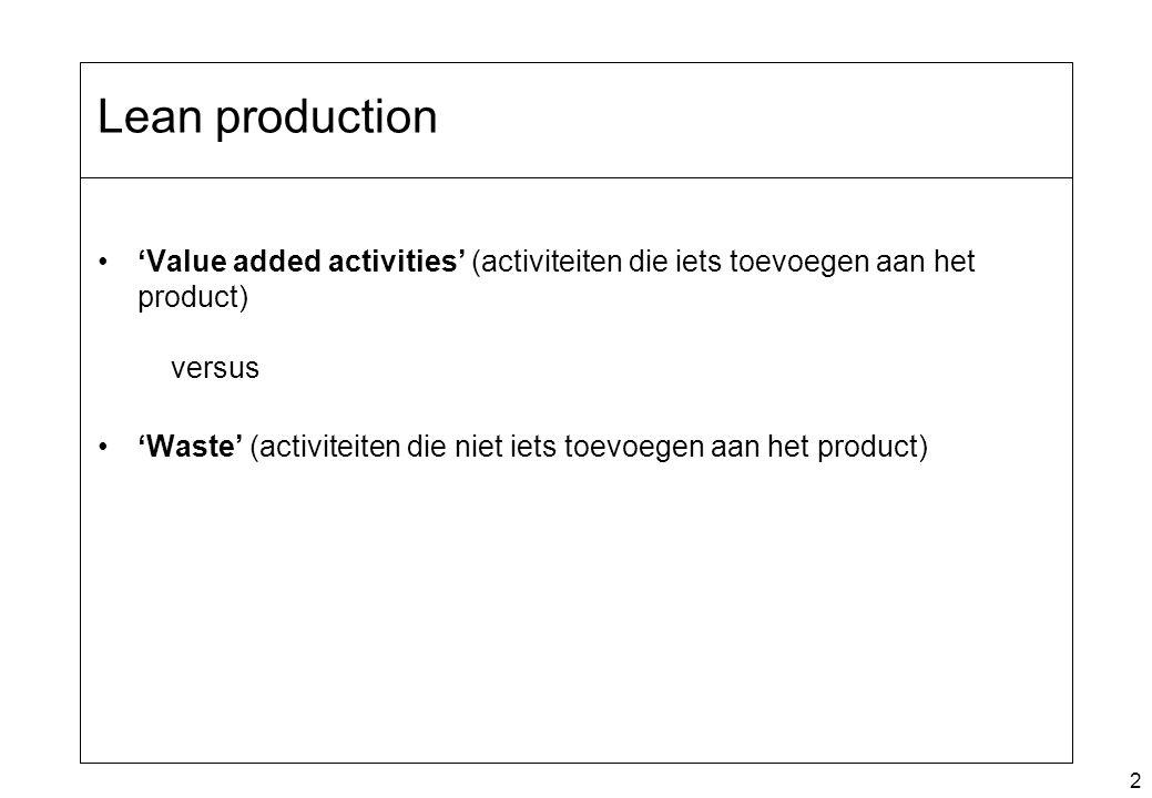 2 Lean production 'Value added activities' (activiteiten die iets toevoegen aan het product) versus 'Waste' (activiteiten die niet iets toevoegen aan