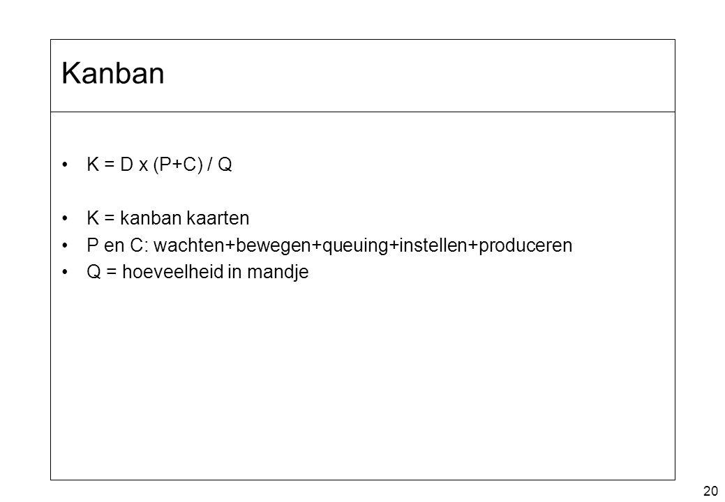 20 Kanban K = D x (P+C) / Q K = kanban kaarten P en C: wachten+bewegen+queuing+instellen+produceren Q = hoeveelheid in mandje