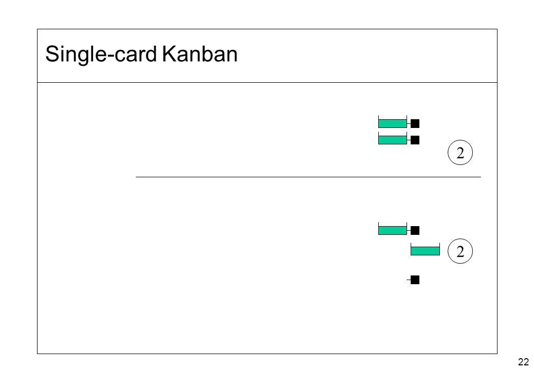 22 Single-card Kanban 2 2