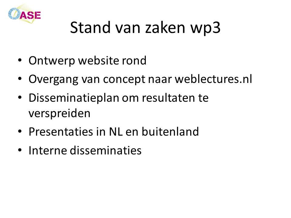 Stand van zaken wp3 Ontwerp website rond Overgang van concept naar weblectures.nl Disseminatieplan om resultaten te verspreiden Presentaties in NL en buitenland Interne disseminaties