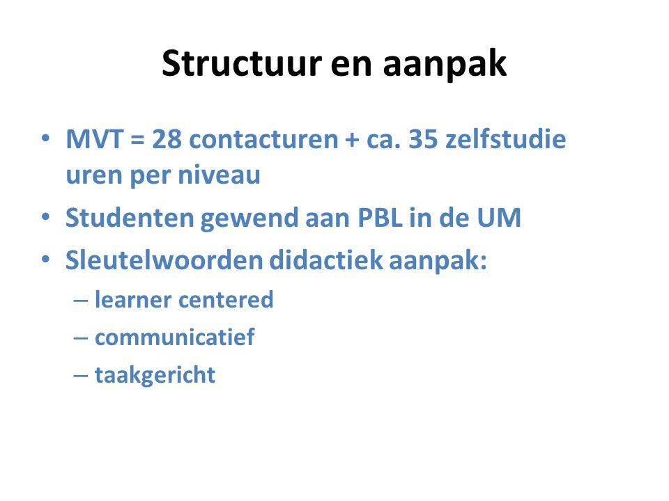 Structuur en aanpak MVT = 28 contacturen + ca.