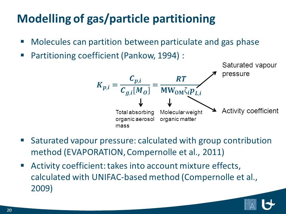 Modelling of gas/particle partitioning Saturated vapour pressure Activity coefficient Molecular weight organic matter Total absorbing organic aerosol