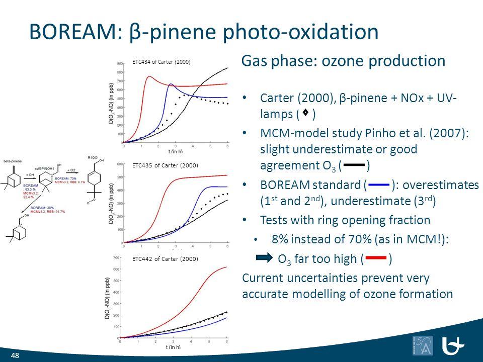 BOREAM: β-pinene photo-oxidation Carter (2000), β-pinene + NOx + UV- lamps ( ) MCM-model study Pinho et al. (2007): slight underestimate or good agree