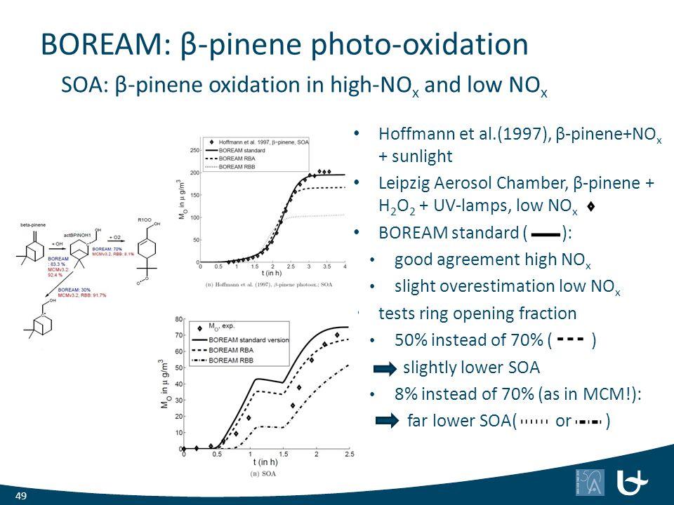 BOREAM: β-pinene photo-oxidation Hoffmann et al.(1997), β-pinene+NO x + sunlight Leipzig Aerosol Chamber, β-pinene + H 2 O 2 + UV-lamps, low NO x BORE