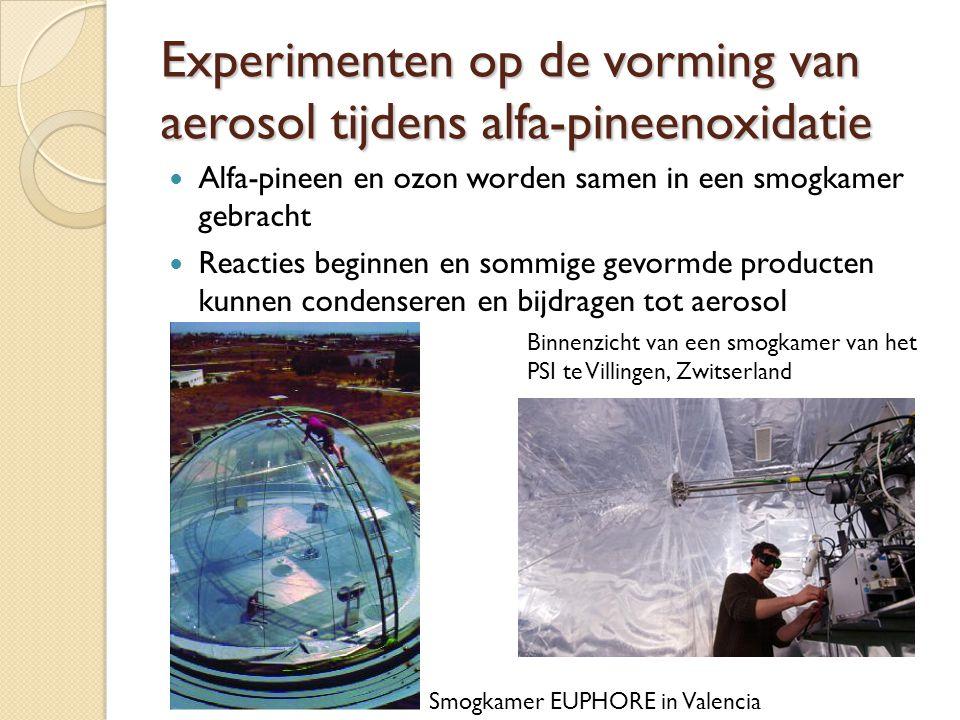 Experimenten op de vorming van aerosol tijdens alfa-pineenoxidatie Alfa-pineen en ozon worden samen in een smogkamer gebracht Reacties beginnen en som