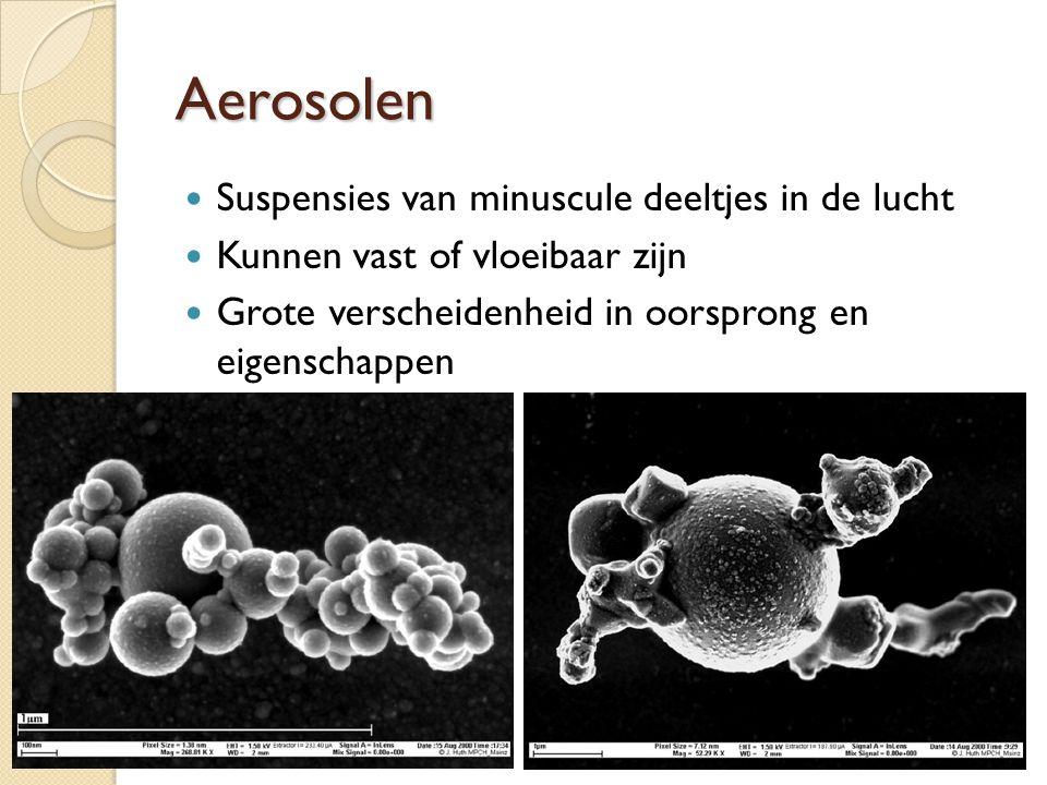 Aerosolen Suspensies van minuscule deeltjes in de lucht Kunnen vast of vloeibaar zijn Grote verscheidenheid in oorsprong en eigenschappen