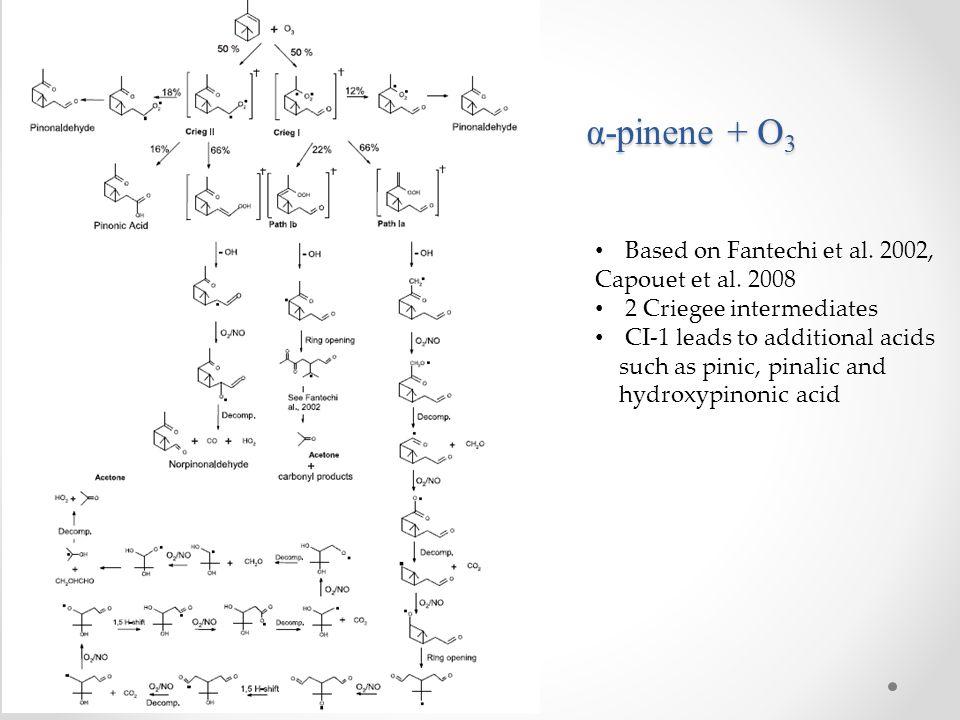 α-pinene + O 3 Based on Fantechi et al. 2002, Capouet et al. 2008 2 Criegee intermediates CI-1 leads to additional acids such as pinic, pinalic and hy