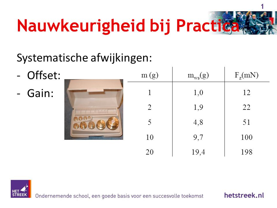 Nauwkeurigheid bij Practica Systematische afwijkingen: -Offset: -Gain: m (g)m ws (g)F z (mN) 11,012 21,922 54,851 109,7100 2019,4198