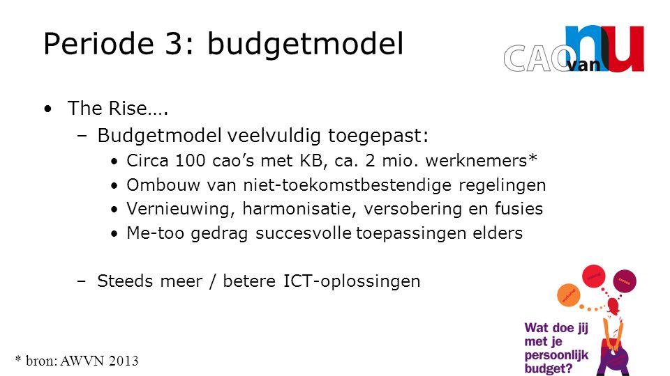 Periode 3: budgetmodel The Rise…. –Budgetmodel veelvuldig toegepast: Circa 100 cao's met KB, ca.