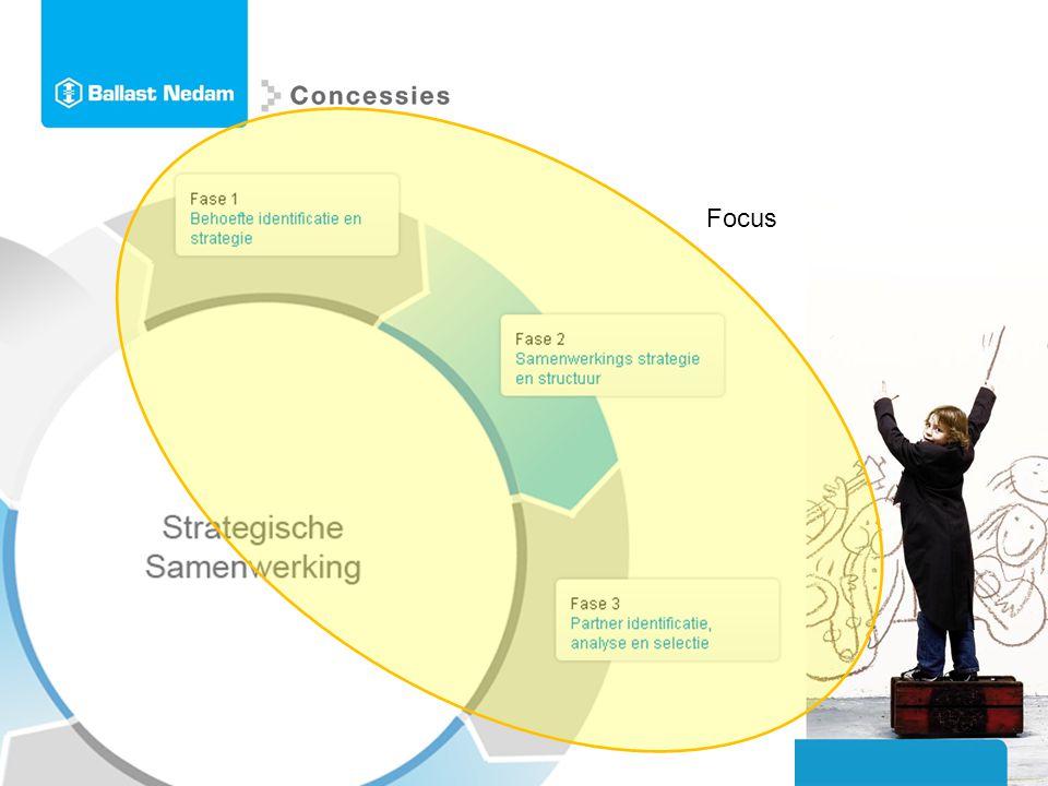 Synergie| Samenwerken met volle overtuiging Ervaring Reeds gebruikt bij BNC PPS & Private tenders, CNGnet, Climate Green en BN Offshore.